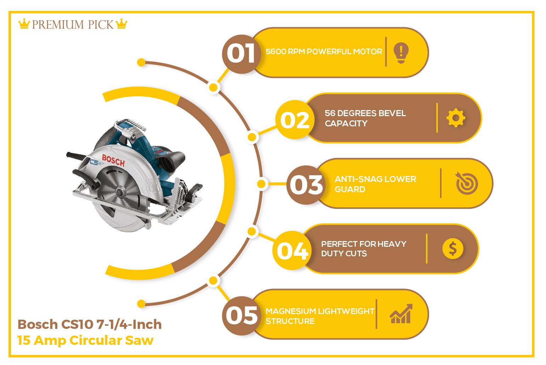 Bosch CS10 - Best Corded Circular Saw infograph