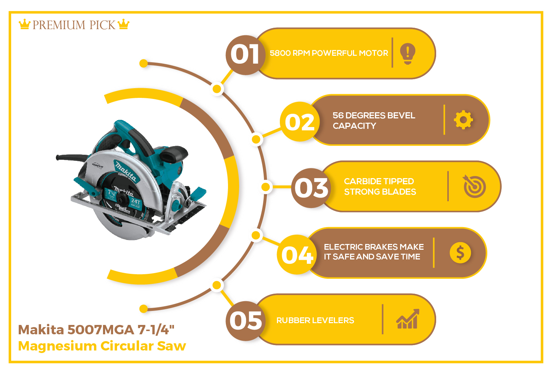 Makita 5007MGA - Best Circular Saw for Money product image infograph
