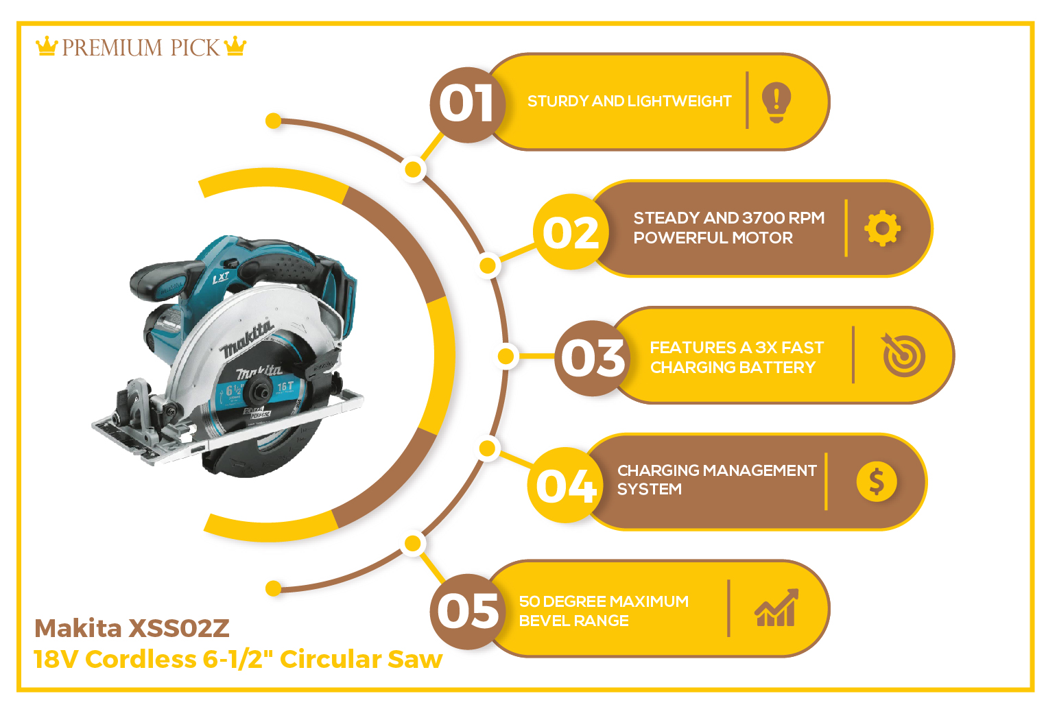 Makita XSS02Z - Best Circular Saw Under 100 infograph