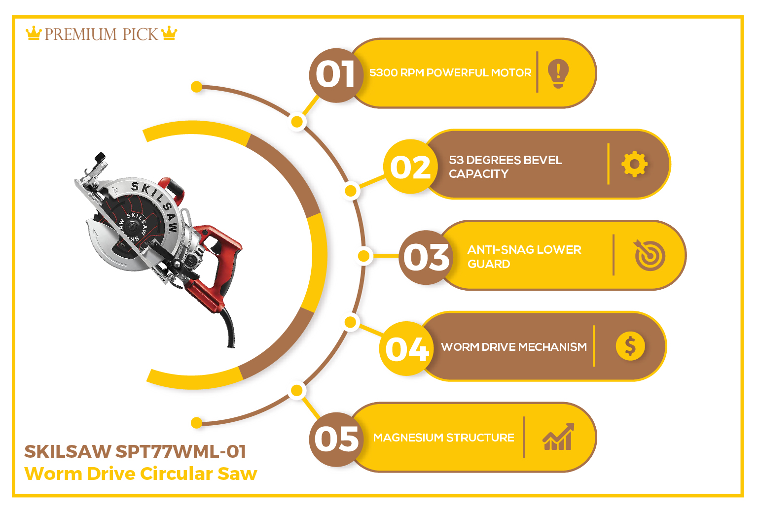 SKILSAW SPT77WML-01 - Best Cordless Circular Saw infograph