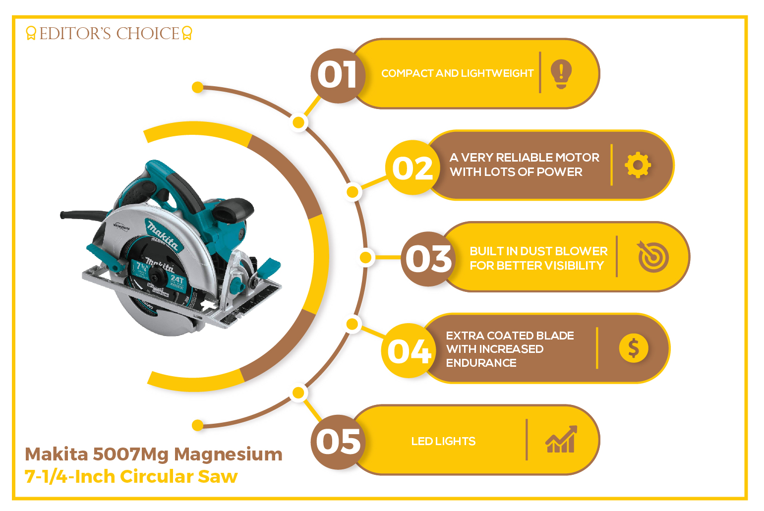 best corded circular saw infograph