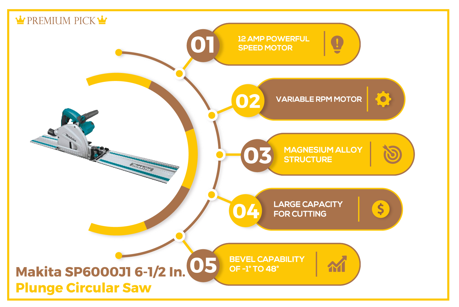 Makita SP6000J1 6-12 In - Best Budget Circular Saw Inforgraphic